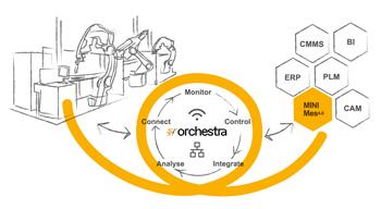 foto Orchestra